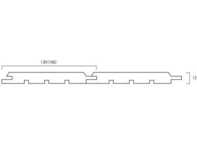 画像1: レッドパイン・パネリング無塗装 Nグレード 1950×120×12 (3.744m2)